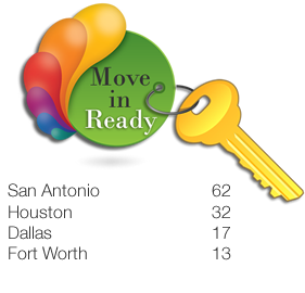 New Build Homes for sale. Inventory homes Texas
